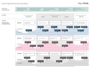 marketing-strategy-customer-journey